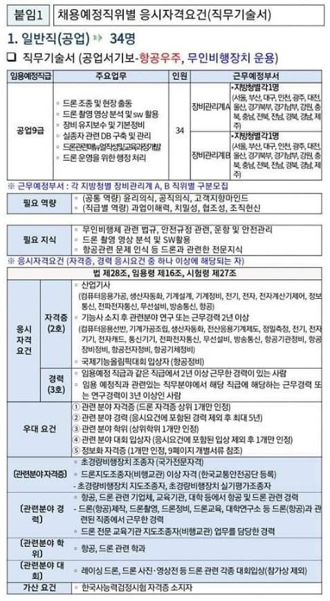 2019년 제5회 경찰청 일반직공무원(무인비행장치 운용) 경력경쟁채용시험 공고